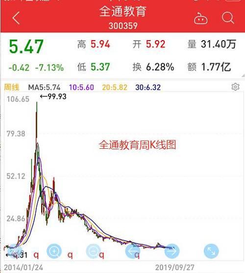 """突发!15亿大收购""""黄了"""",老股王又出事!5万多股民周末难眠"""