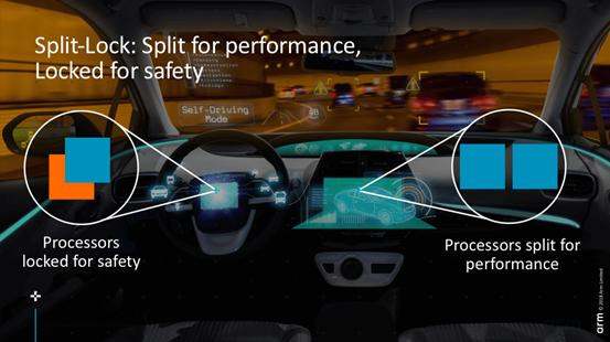 ARM联手通用丰田英伟达等 建立自动驾驶车辆计算联盟