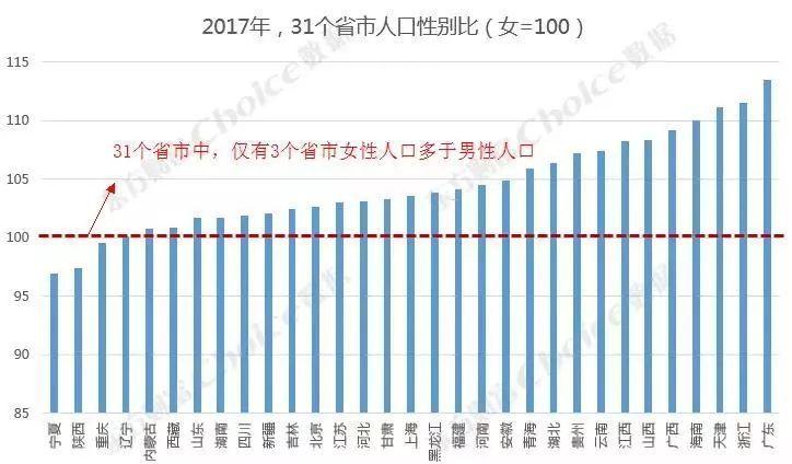 山东的人口_山东的人口红利能持续多久