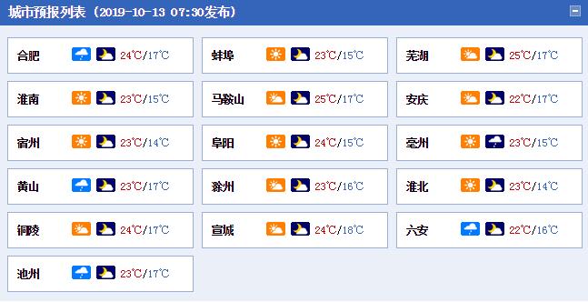 冷空气频繁影响安徽  阴雨不断大风降温需保暖