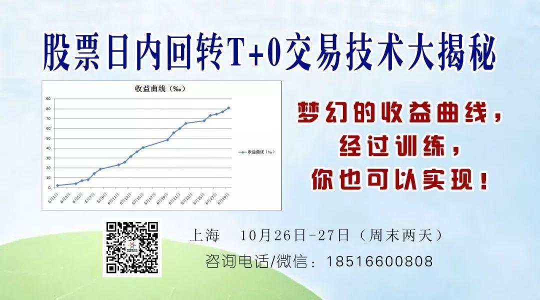 http://www.szminfu.com/kejizhishi/24783.html