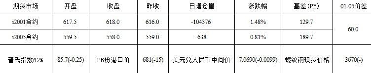 http://www.jienengcc.cn/meitanhuagong/142965.html