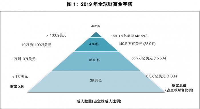 富裕人口多少_隐形富裕人口照片