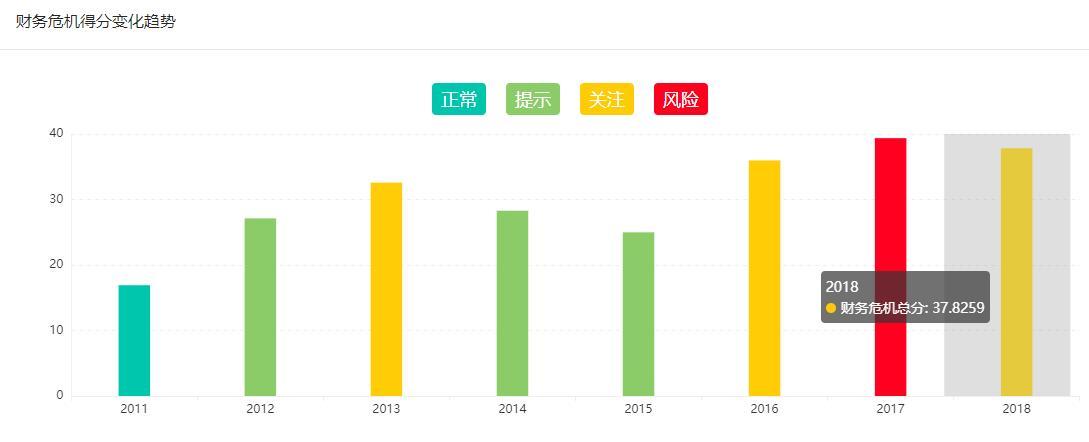【红岸快报】蓝盾股份子公司拖欠千万税款 实控人称看好公司前景 转头计划卖出股份