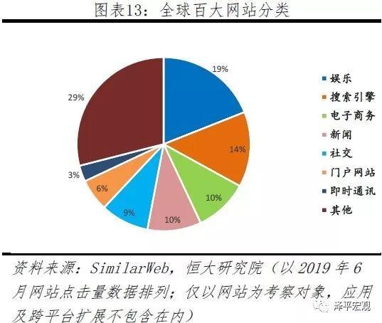 2021中美两国gdp总量预测_政能亮丨 灯光经济学 里的中国改革