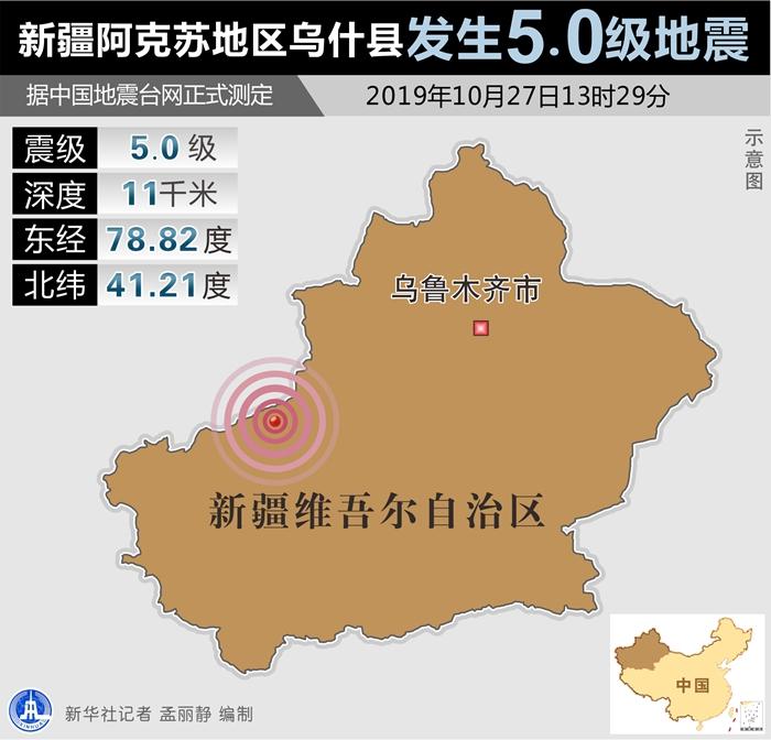新疆乌什县发生5.0级地震 暂无人员伤亡和财产损失报告