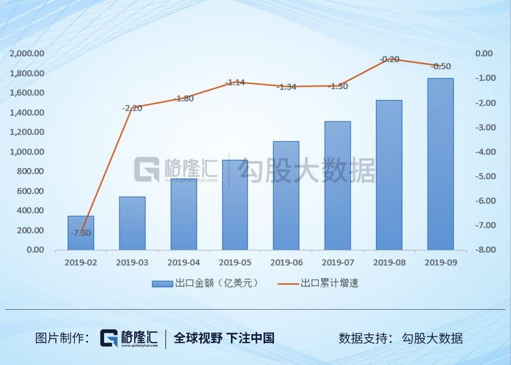 迪拜vs深圳gdp_十年转型,深圳做对了什么(3)