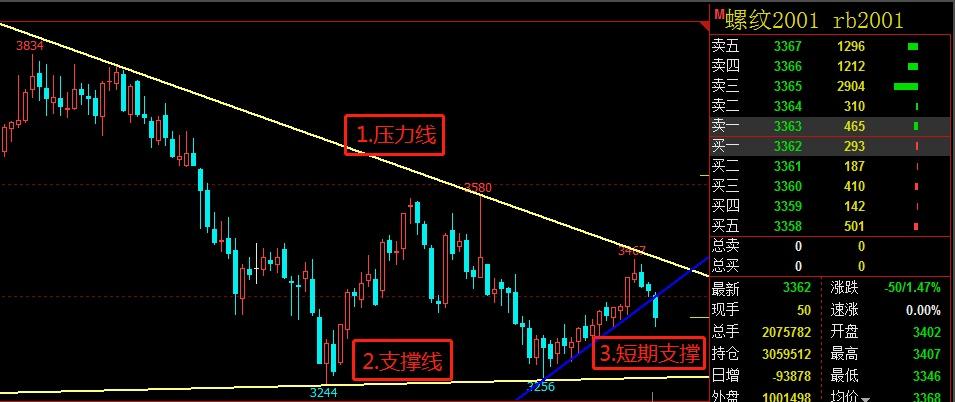 http://www.weixinrensheng.com/caijingmi/1056266.html