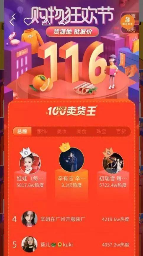 http://www.shangoudaohang.com/shengxian/246850.html