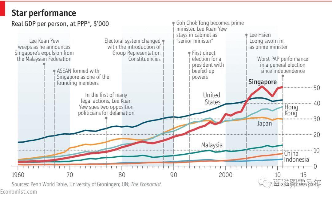 东亚双城记:在街头暴力中逐渐黯淡的香港模式