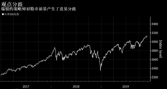 瑞银策略师兄弟阋墙 对美股多空前景预测截然相反