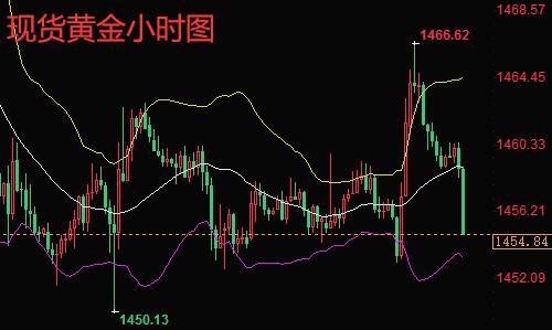 http://www.jindafengzhubao.com/zhubaowangxun/38289.html