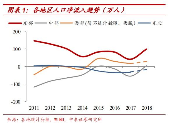 中国人口变化_2019年中国人口出生率创新低年轻人不愿生娃了吗