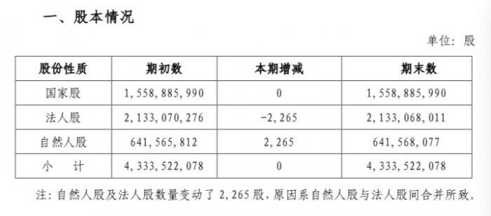 信也科技入股福建海峡银行,占股4.99%,监管批了吗?