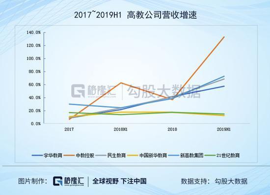 港股教育股明年策略:政策落地��有�r 梅花香自苦寒��