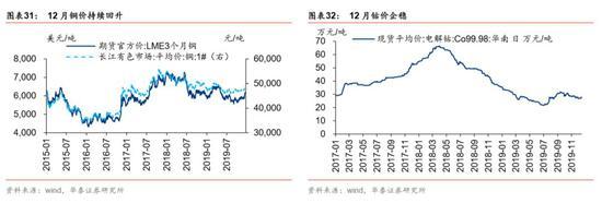 煤炭:库存下降幅度扩大需求回升,估值历史低位