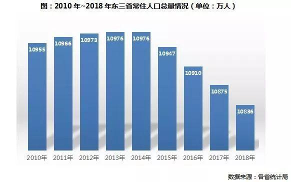 铁岭人口_铁岭剩余贫困人口六月底前全部脱贫