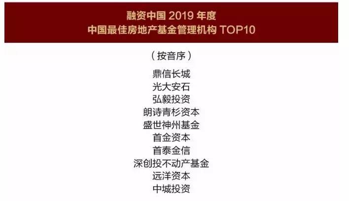 """首金资本荣膺""""融资中国2019年度最佳房地产基金管理机构TOP10"""""""