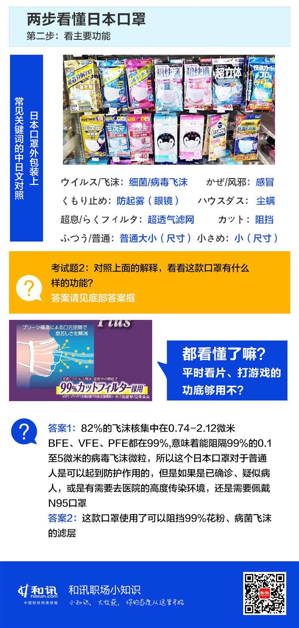 和讯职场幼知识:两步望懂日本口罩