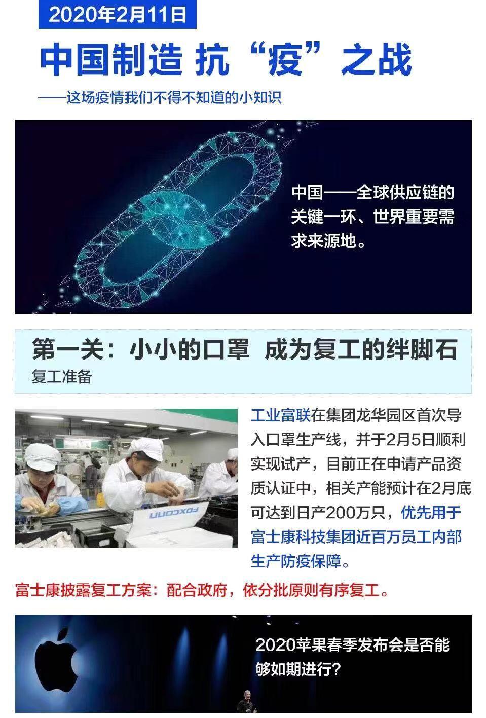 """和讯职场小知识:中国制造的抗""""疫""""之战"""