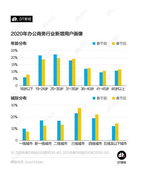 数据表明,短视频实在是春节最大赢家