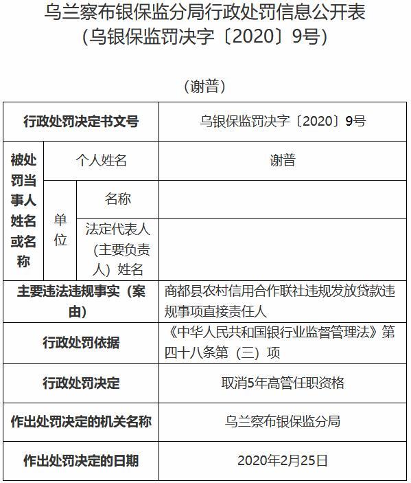 违规放贷直接负责人 商都县农信联社3名员工被取消5年高管任职资格