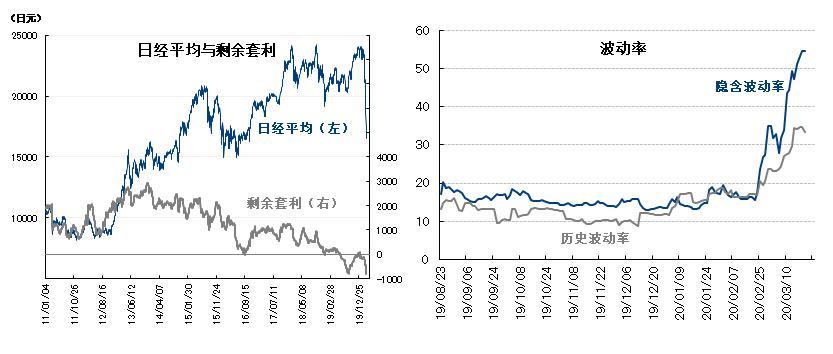 市场情绪或将持续下降