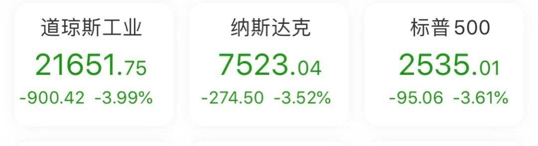 美股大跌900点!钟南山预警:疫情震中或移至美国!中国不会有第2波高峰,但有个前提