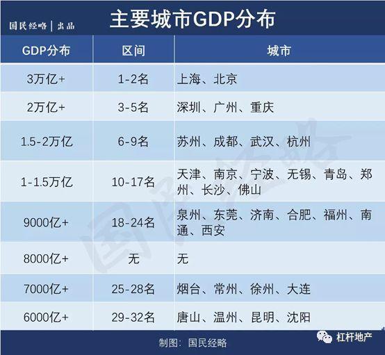 新民市gdp排名_辽宁一季度各市GDP公布 沈阳经济增速位列辽宁第一