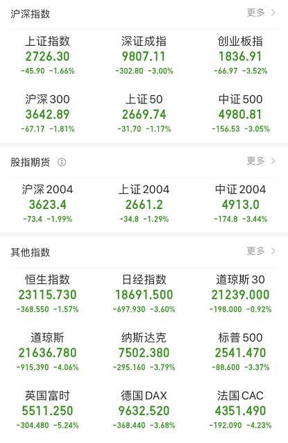 青海西宁:以四种经济形态为引领