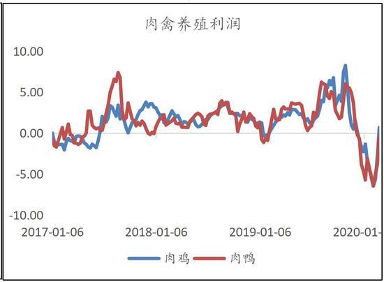 方正中期:孤木�y以成舟 二季度菜粕延�m�^�g波��