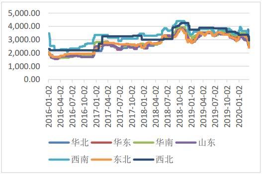 银河期货:基本面缺乏支撑 成本端继续主导沥青价格