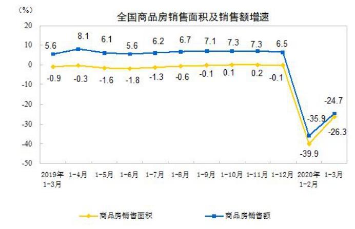 改革开放gdp_发改委回应今年没提GDP目标:改革开放以来第四次