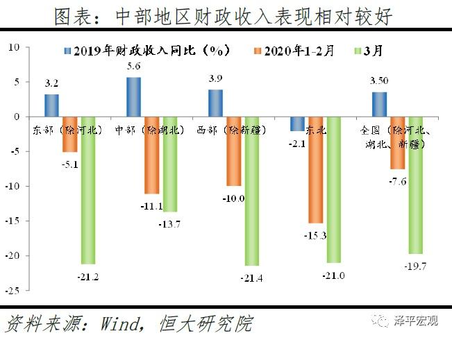 陕西重庆GDP比较_陕西地图