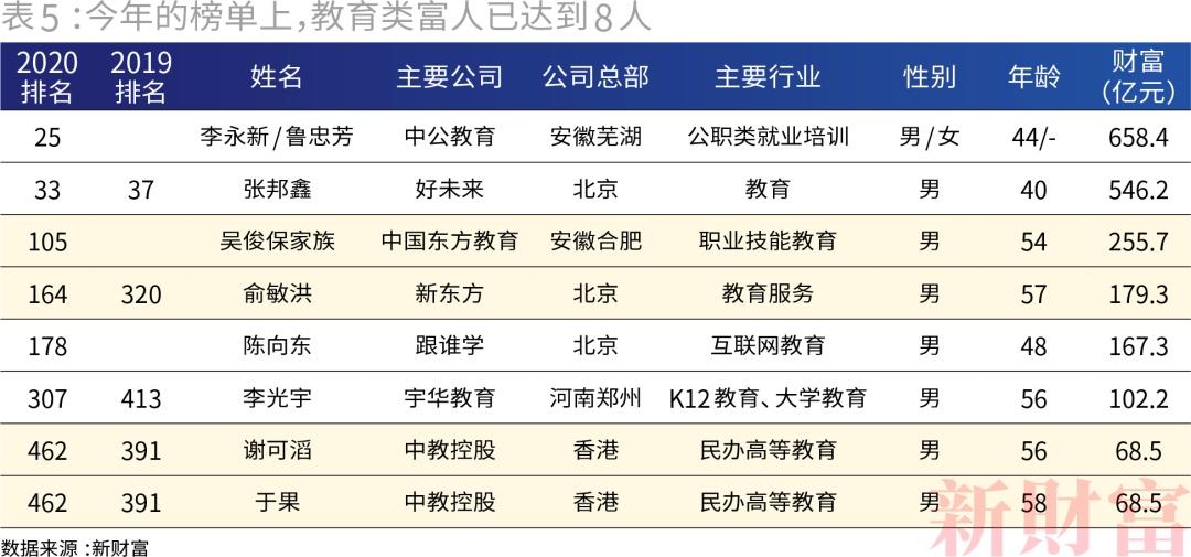 """北京上海gdp_...""""无限追溯""""机制;中国最富500人身家是上海、北京与深圳GDP之..."""