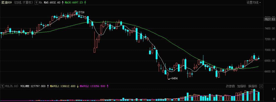 中国提高铁矿石进口检验标准 动力煤现货补涨