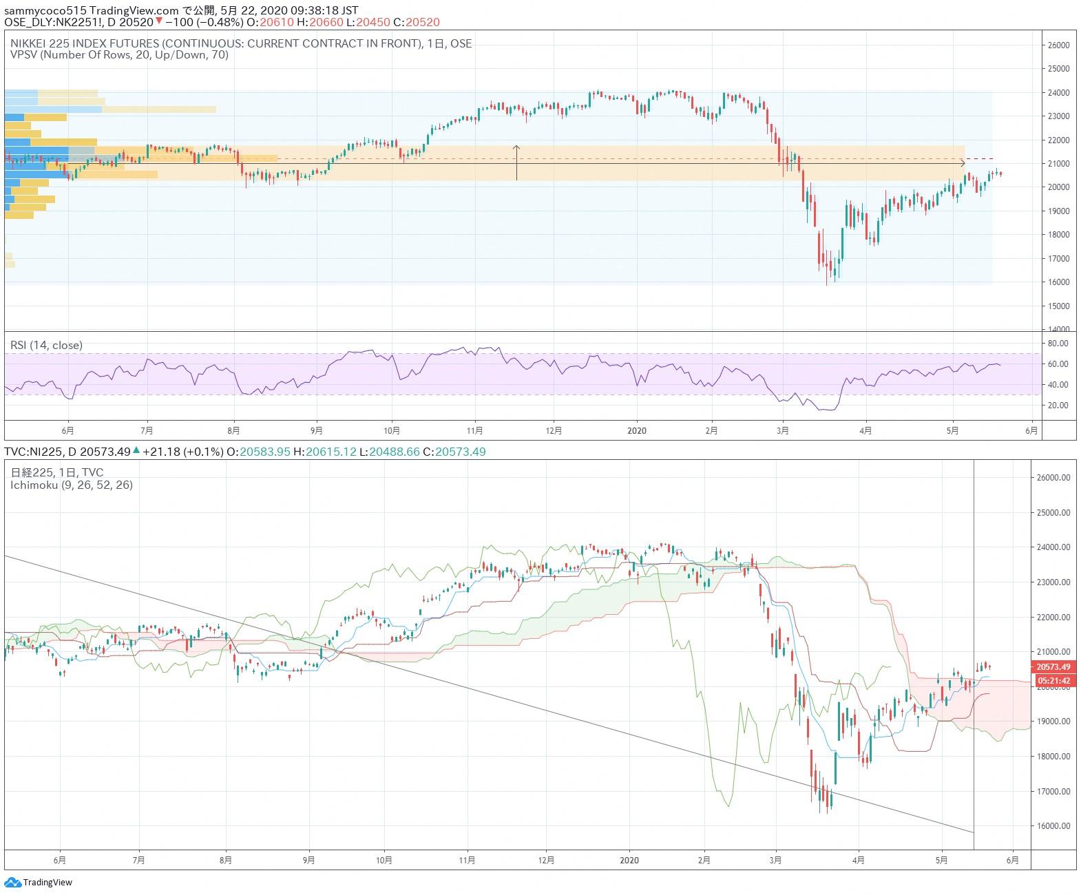 东京外汇股市日评:日经指数期货小幅回落,美元兑日元汇率横盘整理