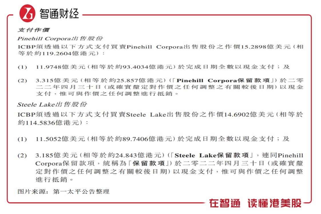 """7年市值缩水近九成,第一太平(00142)开始""""动""""高商誉收购心思"""