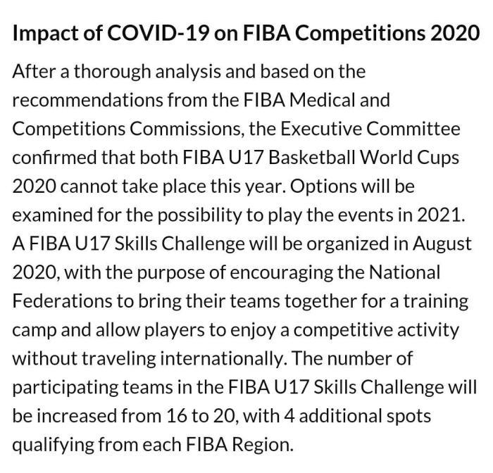 受新冠肺炎疫情影响 U17男女篮世界杯今年无法举办