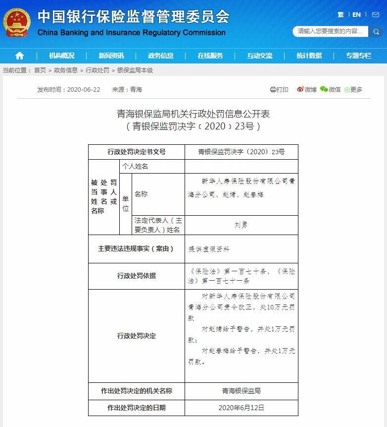 新华人寿提供虚假资料 青海银保监局开12万元罚单