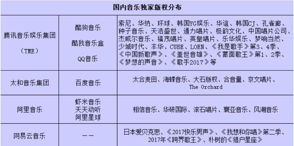 腾讯音笑x Z世代:当之无愧的中国音娱龙头