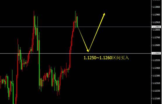 宗校立:中国股市直接起飞,对汇市有何影响?看美元就知道!