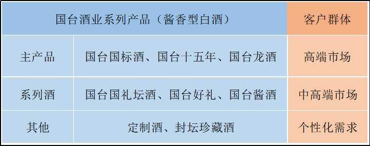 闫希军家族茶饮、医药跨界白酒行业硬伤多 能否带国台酒业驰骋A股?