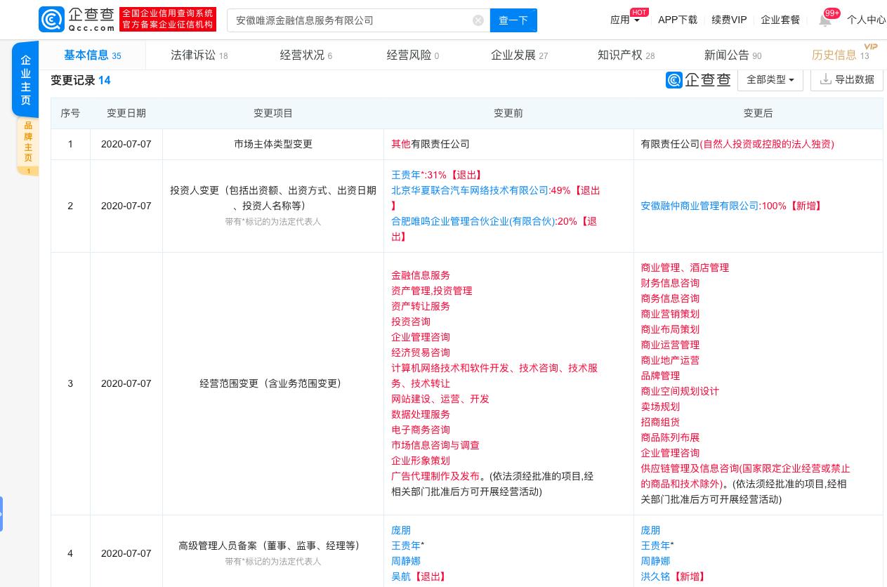"""联想控股全资子公司退出""""奇乐融""""股东行列"""