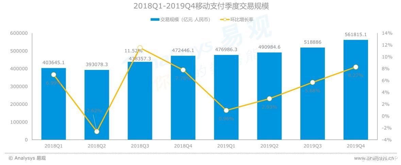 股价单月飙涨135%的背后,汇付天下(01806)SaaS服务持续高增长