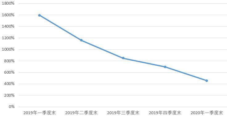 http://www.edaojz.cn/xiuxianlvyou/769629.html