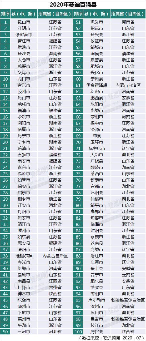 各省人均gdp_各省人均gdp排名图