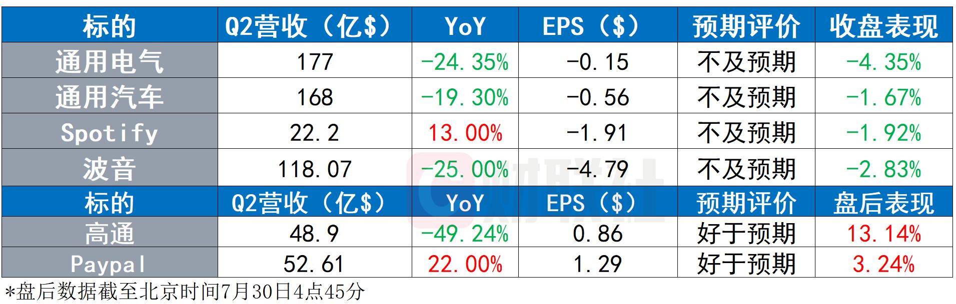 """美股收盘:美联储再度重申""""不加息"""" 三大股指集体上涨"""