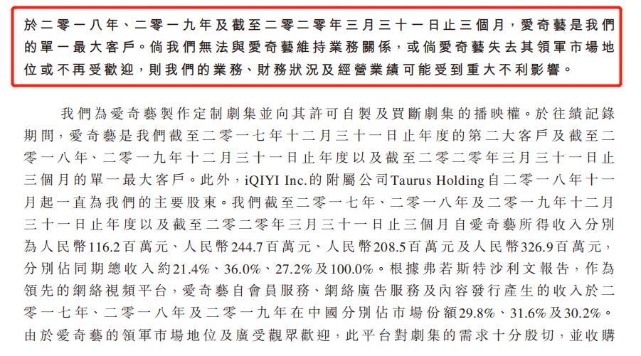 吴奇隆、赵丽颖等演员光环加持下 稻草熊影业IPO成色如何?