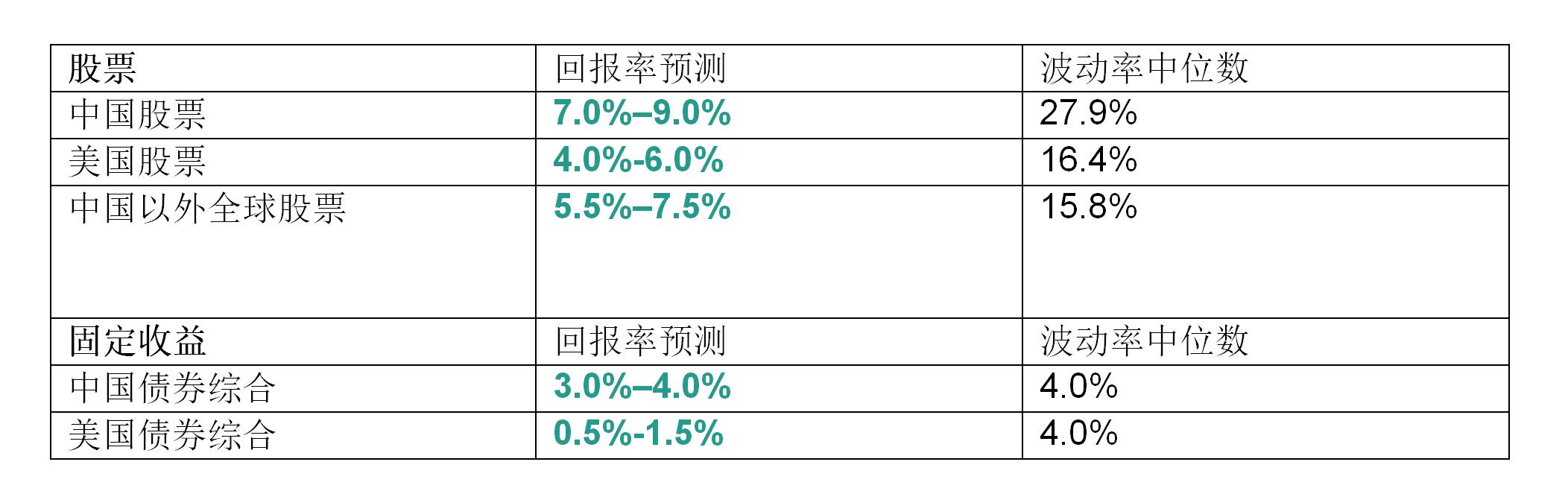 先锋领航8月展望:全球经济下半年开始复苏 中国最接近V型